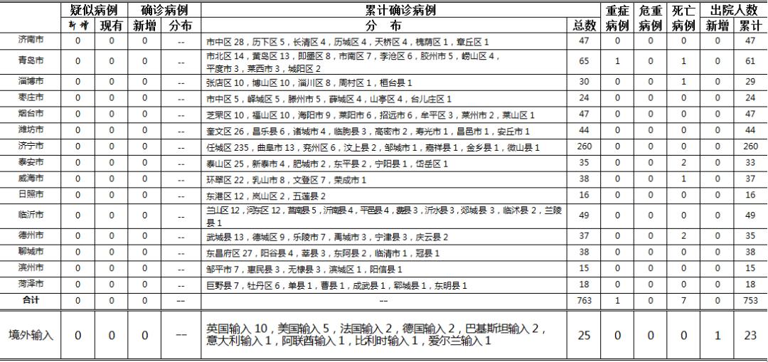 【蓝冠】0年5月7日0时蓝冠至24时图片