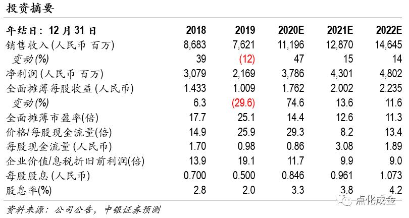 【中银化工深度报告】新和成(002001.SZ)