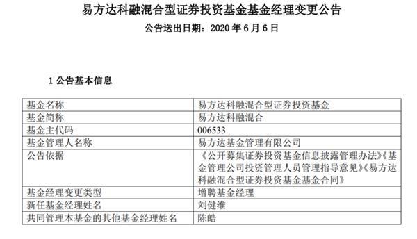 刘格菘、傅友兴、张坤、丘栋荣都在这么做!增聘基金经理 传递什么信号?