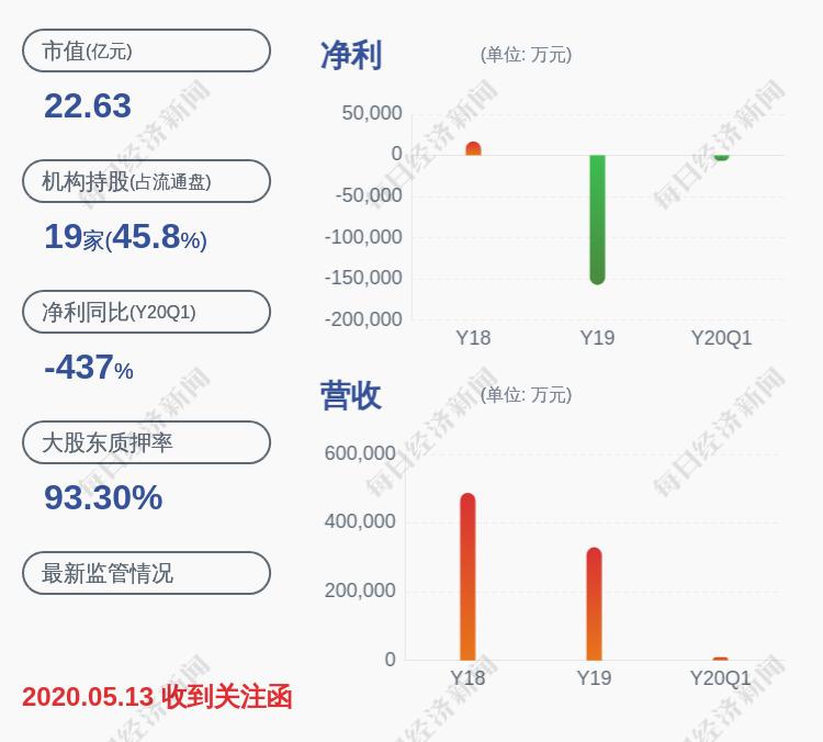 腾邦国际:控股股东腾邦集团存在可能被动减持公司17万股