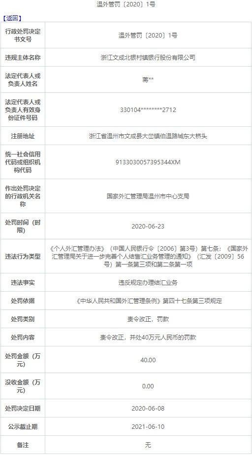 浙江省文成市北银村镇银行因违法被罚款