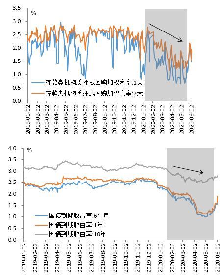 盛松成:积极支持小微企业、不搞大水漫灌——对当前我国货币政策的理解