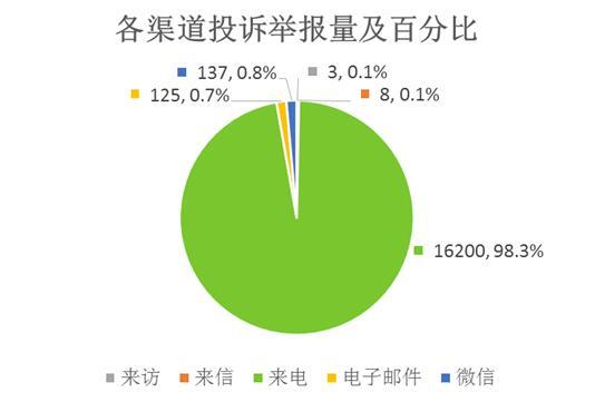 [摩天注册]020年5摩天注册月北京市生态环图片