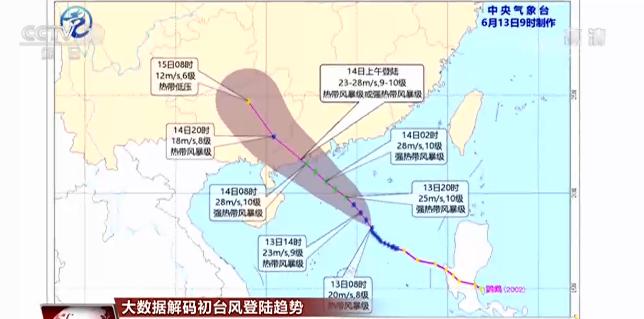 摩天测速,初台风鹦鹉摩天测速来了大数图片