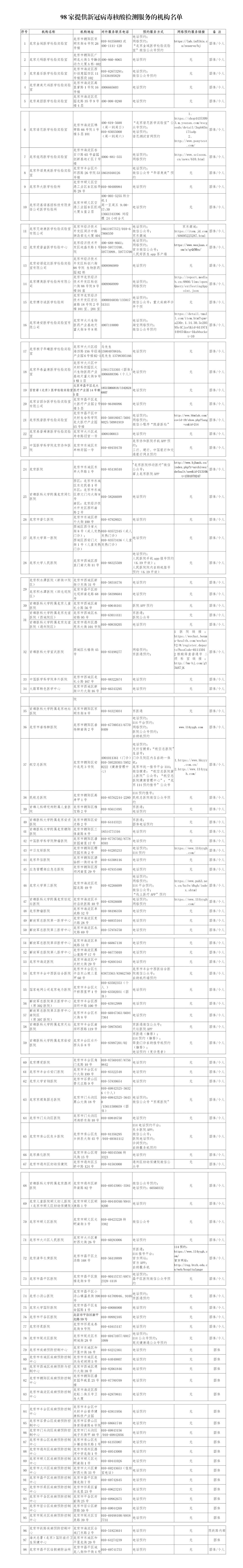 摩天注册,京市摩天注册公布新冠病毒核图片