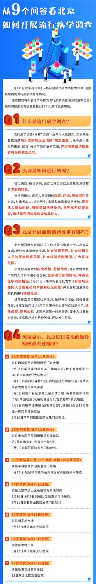 「摩天测速」解|从9个问答看摩天测速北京如何开展图片