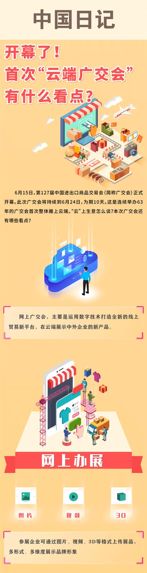 开幕了首次摩天测速云端广交会有,摩天测速图片