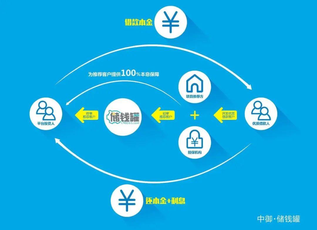 中国基金会协会取消了包括中裕资产在内的三名湖南私募股权投资基金经理|私募股权基金