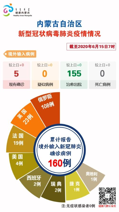 「摩天娱乐」截至6月15摩天娱乐日7时内蒙古图片