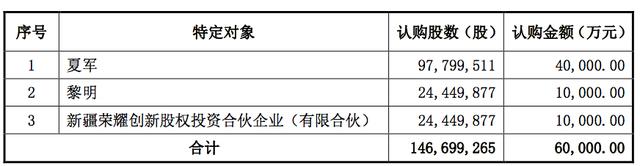 """劲胜智能拟更名""""创世纪"""",募资6亿元推进高端智能制造业务"""