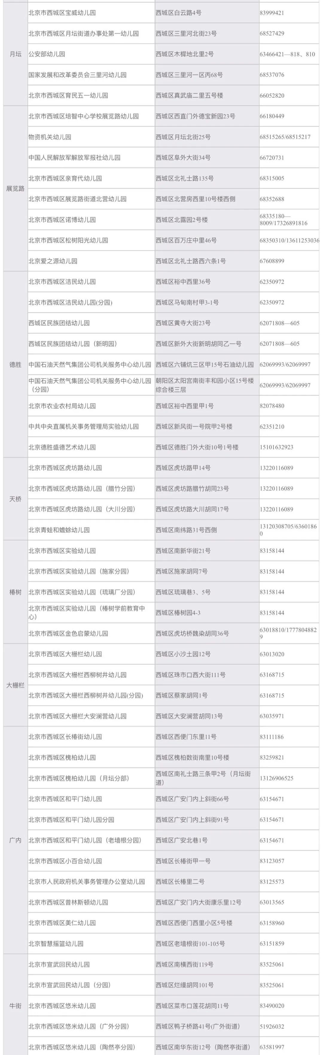 北京西城:幼儿园适龄儿童不能到幼儿园审核材料 可致电咨询图片