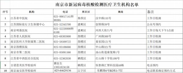 你知道哪些赢咖3江苏南京公布19个核酸检,赢咖3图片