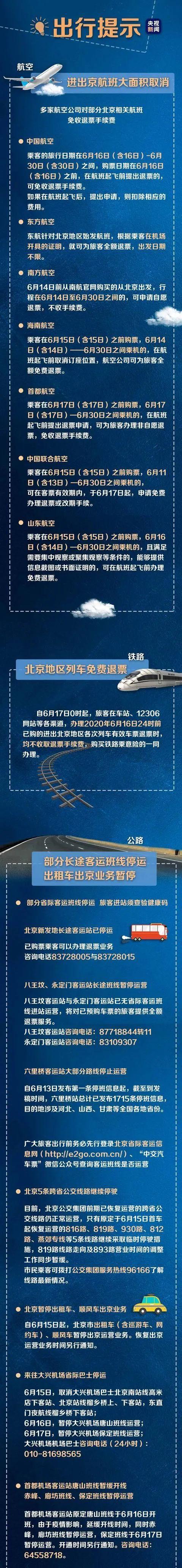 二级响应下,北京交通、景区改退措施有哪些?图片