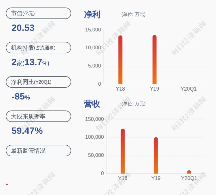 元成股份:公司成为景德镇市三宝国际瓷谷旅游提升项目的拟中标单位