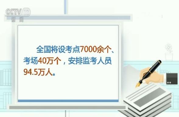教育部:今年高考报名人数达1071万 细化考场防疫举措图片