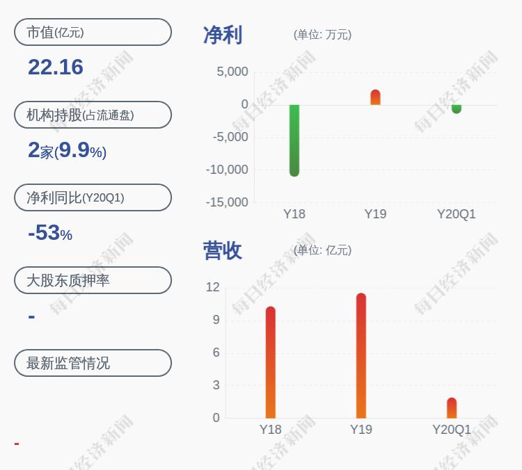 华脉科技:董监高计划减持不超过391万股公司股份