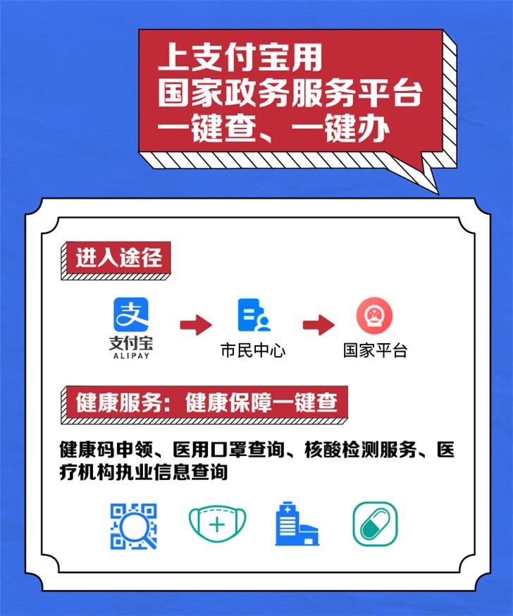"""支付宝:已支持 29 省市 """"一网通办""""小程序"""