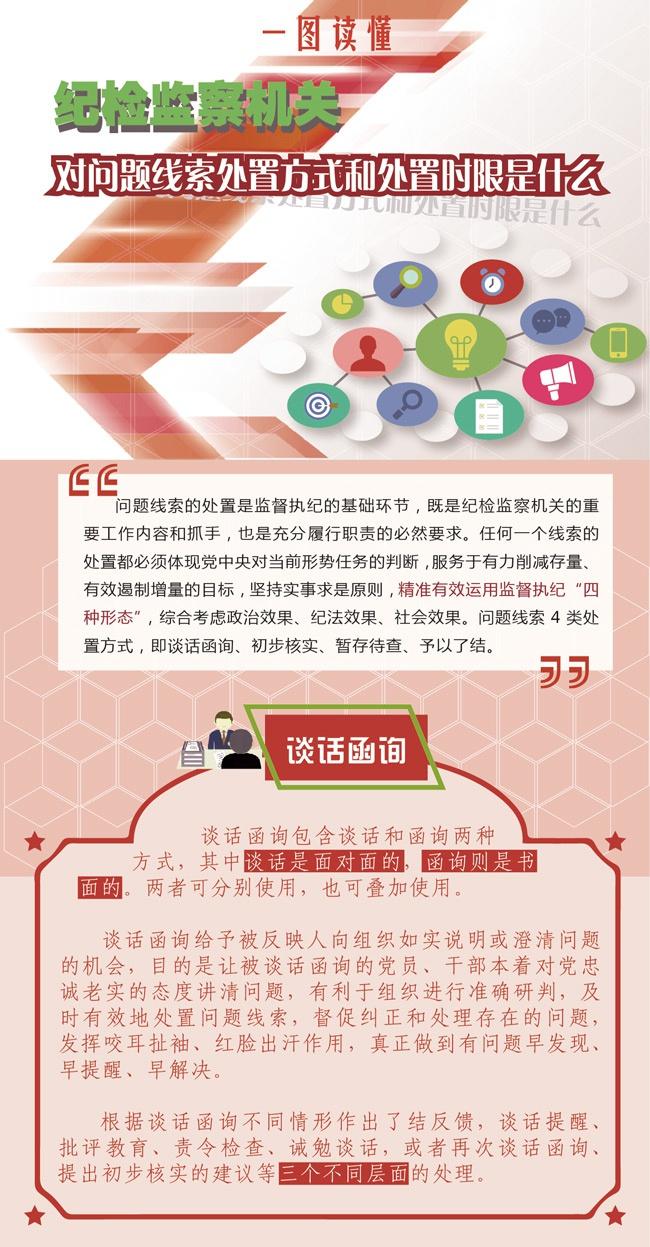 【摩鑫注册】线索处置方式和处置摩鑫注册时图片