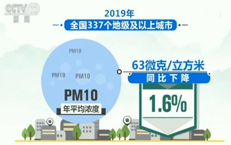 2019年《中国生态环境状况公报》发布:全国生态环境质量总体改善图片