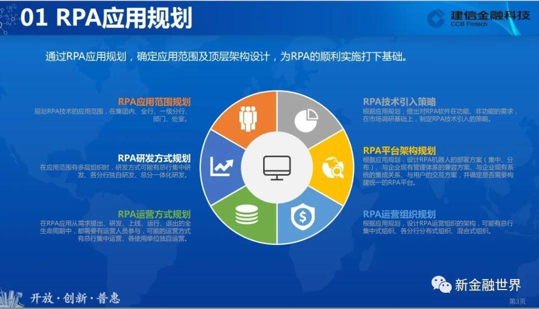 「RPA在银行业的应用与突破」首届线上金融科技论道台成功举办插图(3)