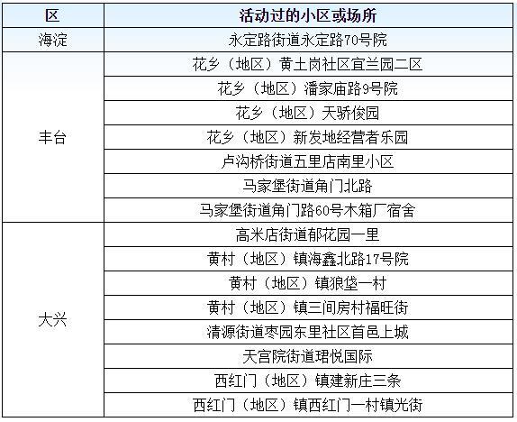京市6月19日摩天官网新冠肺,摩天官网图片