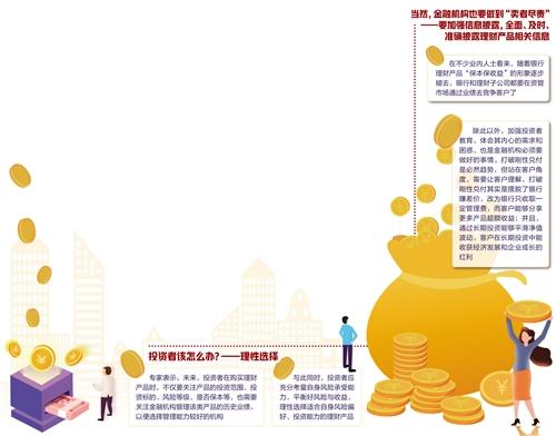 """最近,一些银行的净资产产品出现了浮动亏损。 银行理财产品可以""""稳定""""吗? 银行理财产品"""