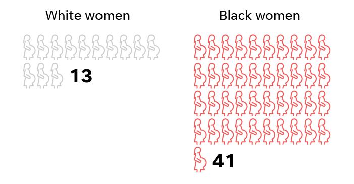 12张图看清美国社会生活种族不平等的残酷真相