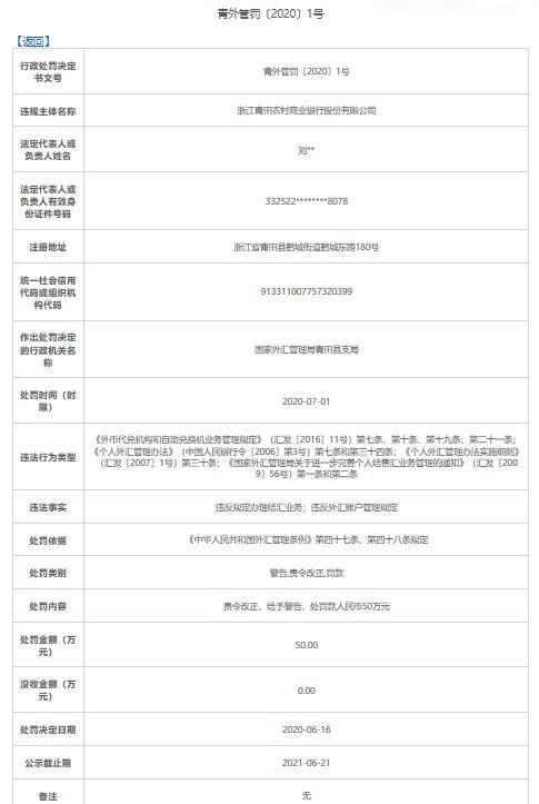 浙江青田农商行两宗违法遭罚50万 违规办理结汇业务
