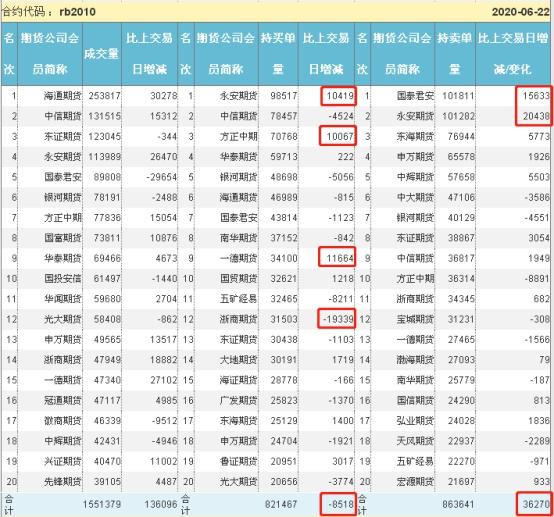 http://www.mogeblog.com/chanyejingji/2507360.html