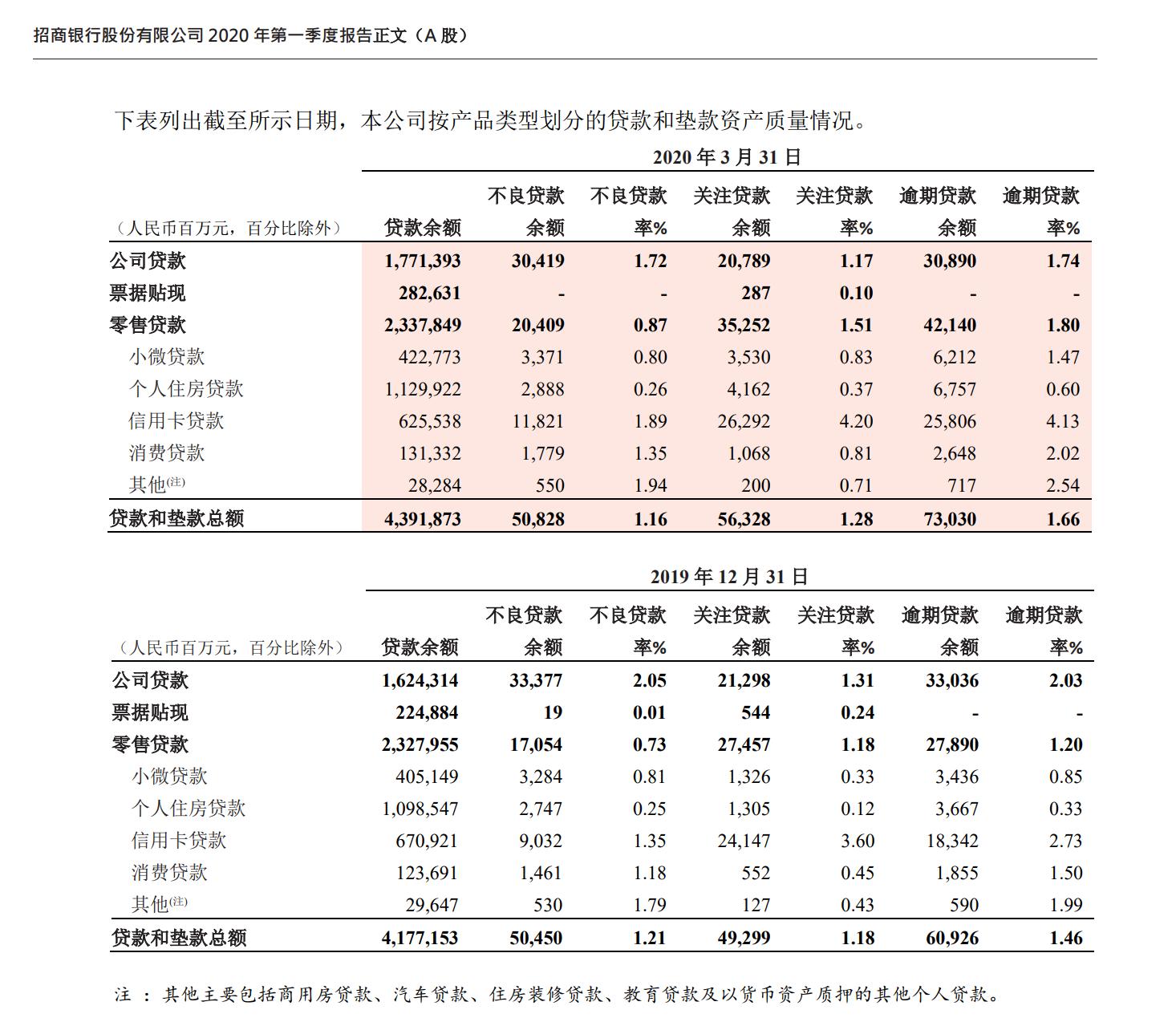招商银行副行长王良:今年银行业面临的利润增长压力非常大