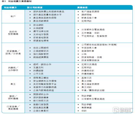 三一国际(00631.HK):积极履行社会责任,促进公司可持续发展