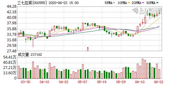 三七互娱6月22日大宗交易成交375.57万元