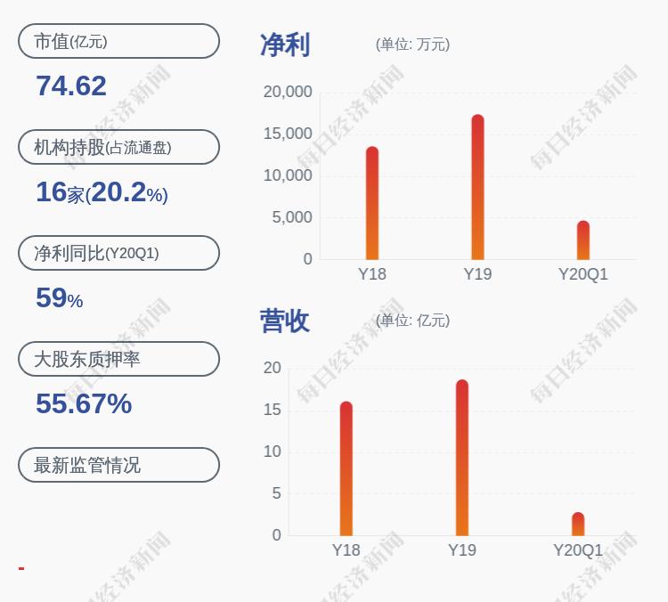 隆华科技:拟1.99亿元收购科博思33.28%股权