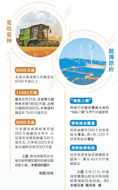 【摩天平台】布会第四场夏粮丰收在手能源摩天平台供应图片