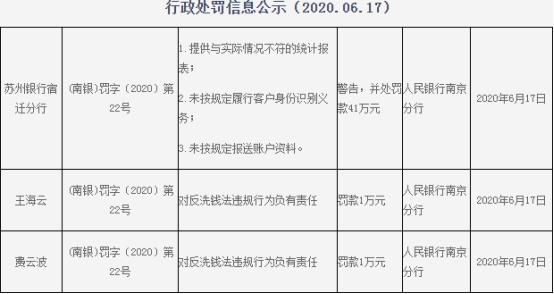 http://www.sqhuatong.com/suqianfangchan/12974.html