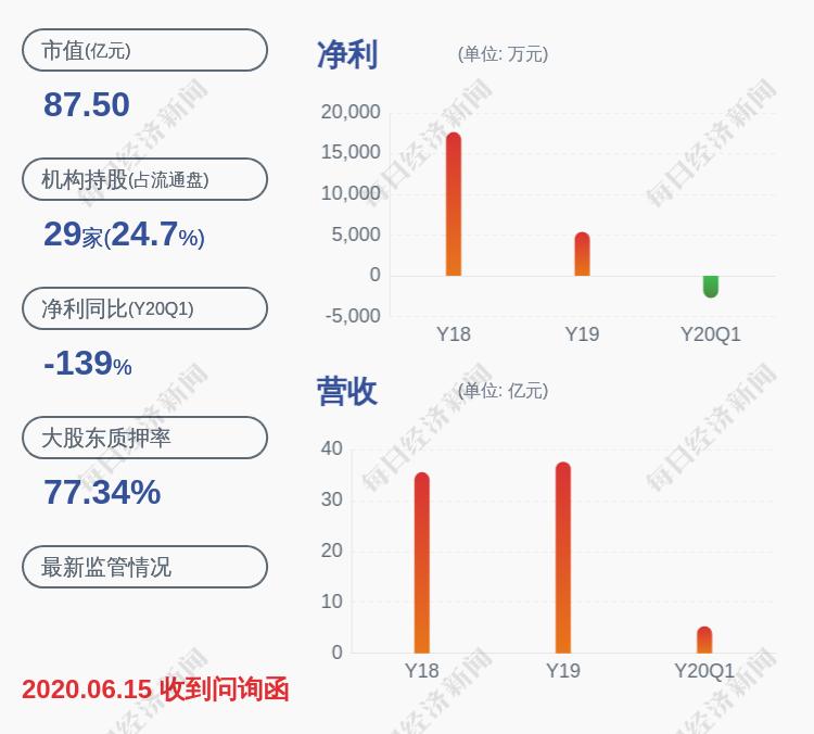 浙大网新:公司董事潘丽春辞职