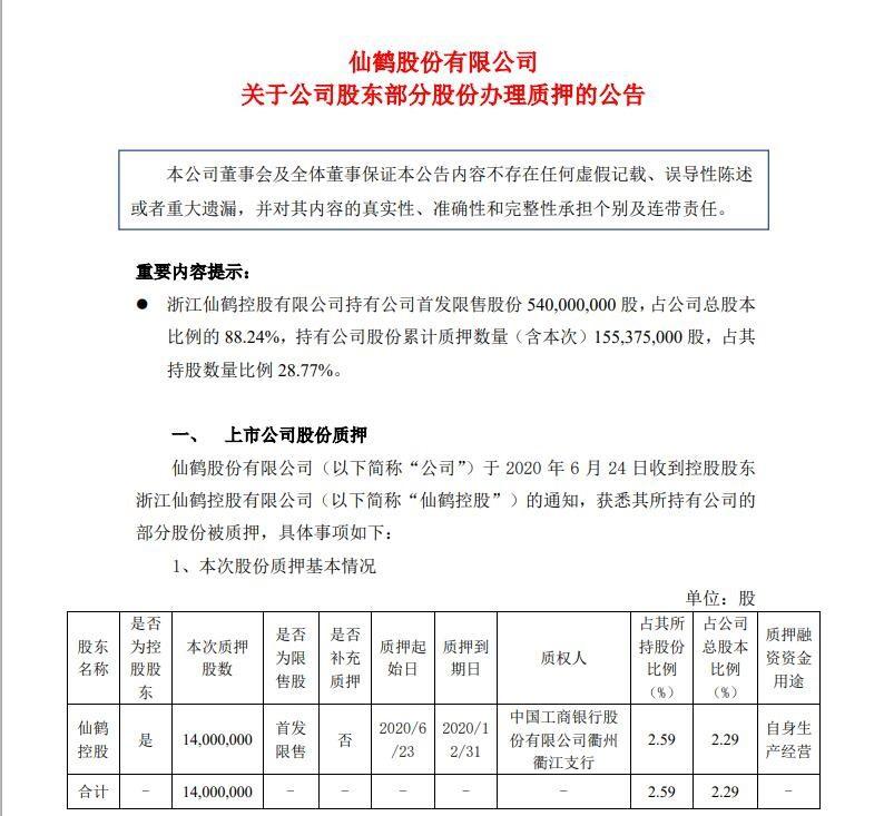 仙鹤股份部分股东办理质押 总共质押1400万股