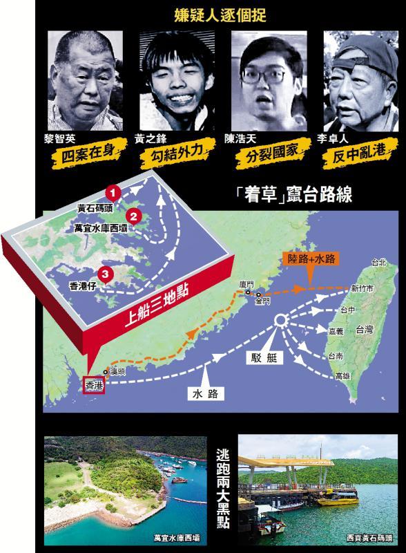 港区国安法颁布实施在即 乱港头目逃跑路线曝光图片