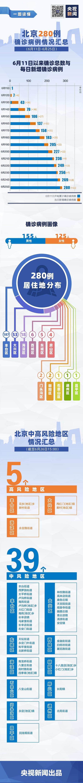 天2摩天注册80例北京确诊病,摩天注册图片