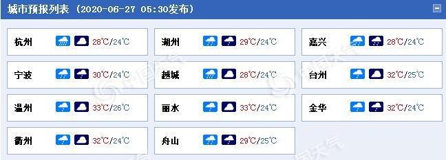 浙江今后三天雷雨仍频繁 今日浙中北局地将有暴雨图片
