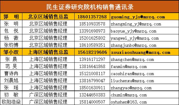 """【民生家电】""""复苏与变革""""——空调行业系列电话会"""