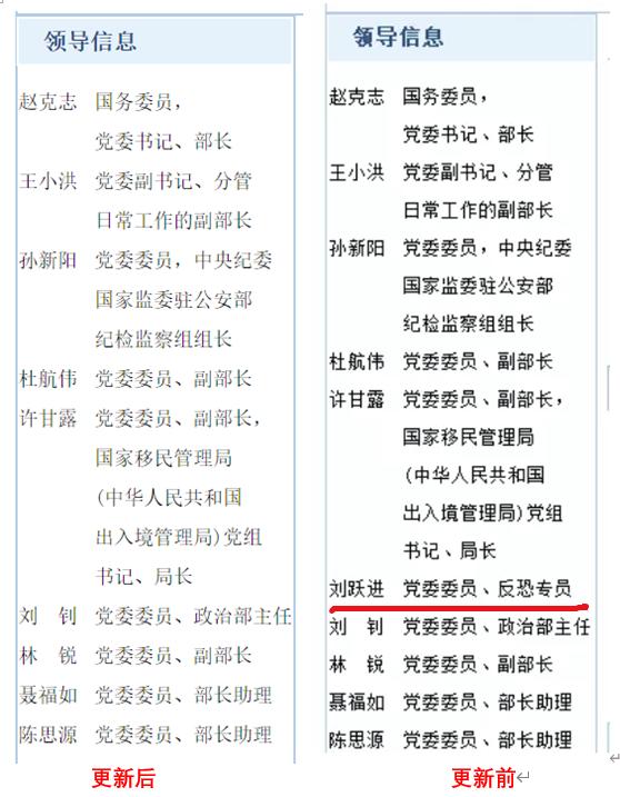 [股票配资]委委员反恐专股票配资员副部长级刘跃进离图片