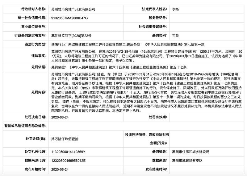 融信中国旗下苏州恺珩房地产开发公司因无证施工遭罚