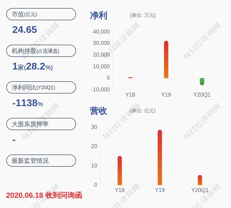 宏创控股:证券事务代表韩梦园辞职