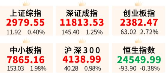 【盛·周刊】A股结构性行情依旧  关注6月官方制造业PMI
