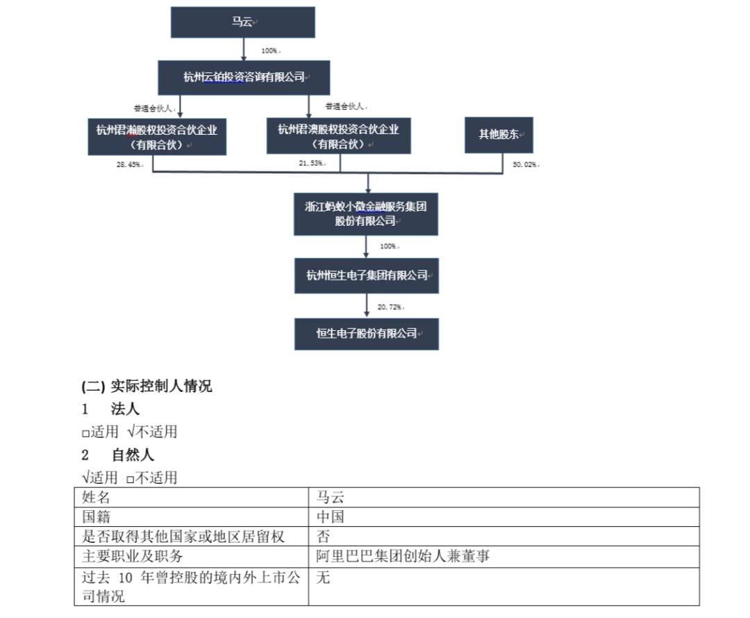 """上市公司子公司变""""弃子""""逃避证监会4亿罚款,马云旗下恒生网络破产获受理"""