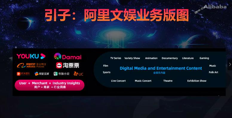 对话阿里文娱副总裁周晓鹏 新基建成为拉动文娱产业发展的重要引擎