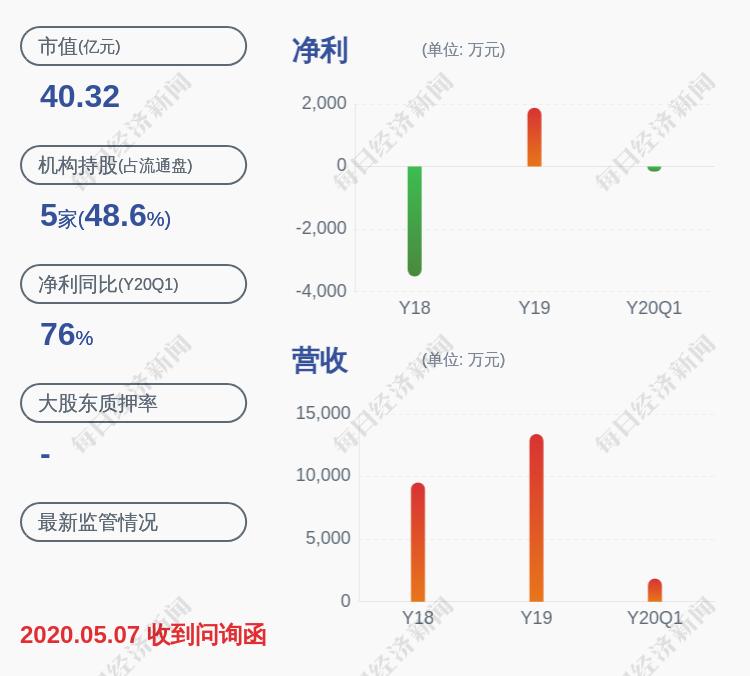 ST生物:连续3个交易日股票涨幅偏离值累计达14.87%