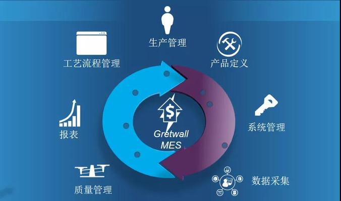 云工厂有了金钟罩! 中国长城推出国内首个基于PK体系的生产信息化管理系统