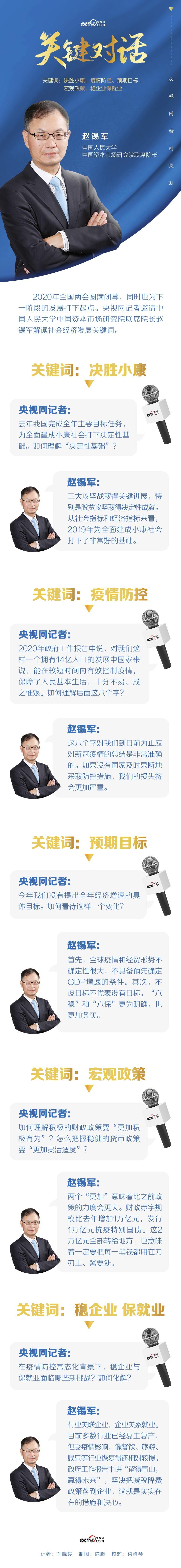 """【关键对话】赵锡军:不设目标不代表没有目标 """"六稳""""和""""六保""""更务实图片"""